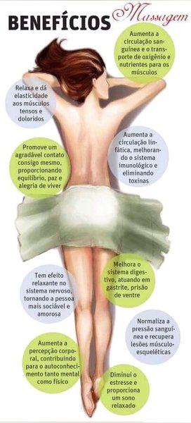 Massagem - celulitica. Massagem - Dernangem linfát foto 1